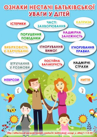 Поради психолога батькам